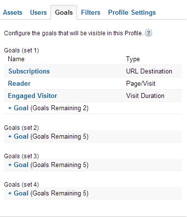 Trang cài đặt mục tiêu trong Google Analytics